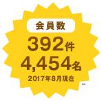 会員数401件 4611名 2017年5月現在